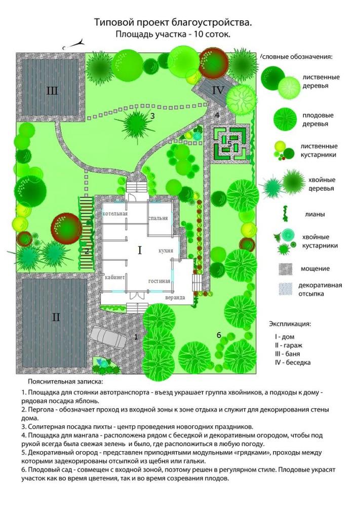 Схемы проектов дачных участков